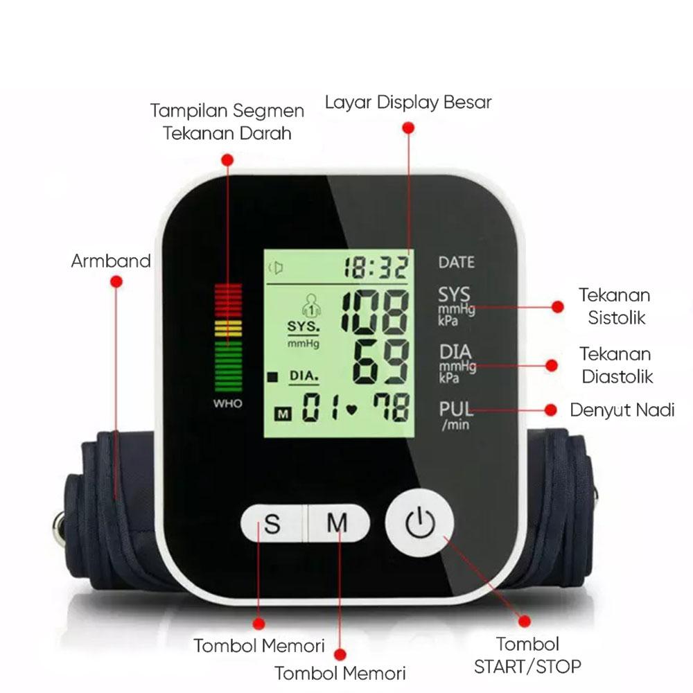Pengukur-Tensi-Tekanan-Darah-Digital-Omicron
