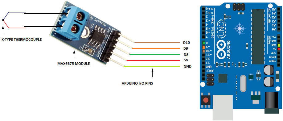 MAX6675 TYPE-K THERMOCOUPLE TEMPERATURE SENSOR MODULE WITH ARDUINO