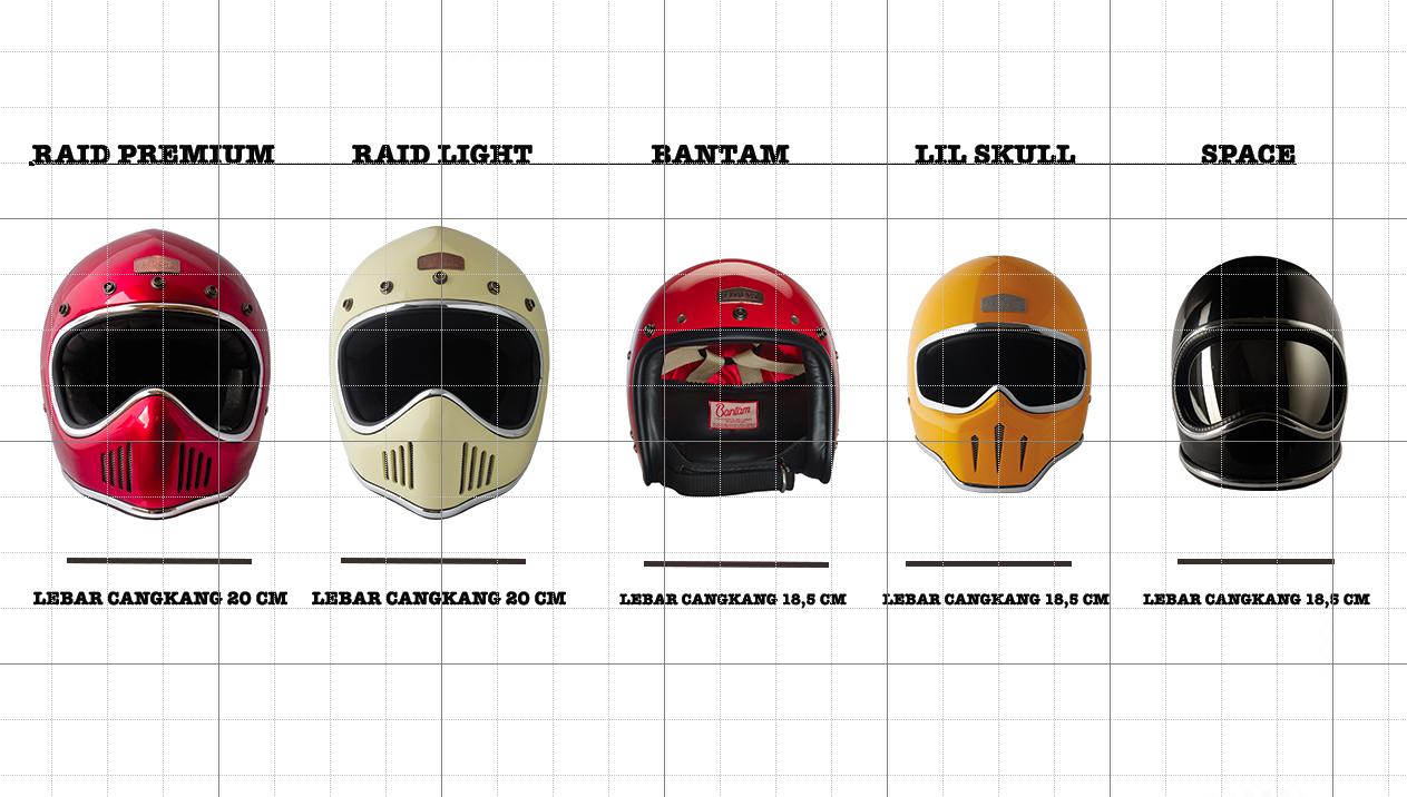 Perbandingan ukuran cangkang helm