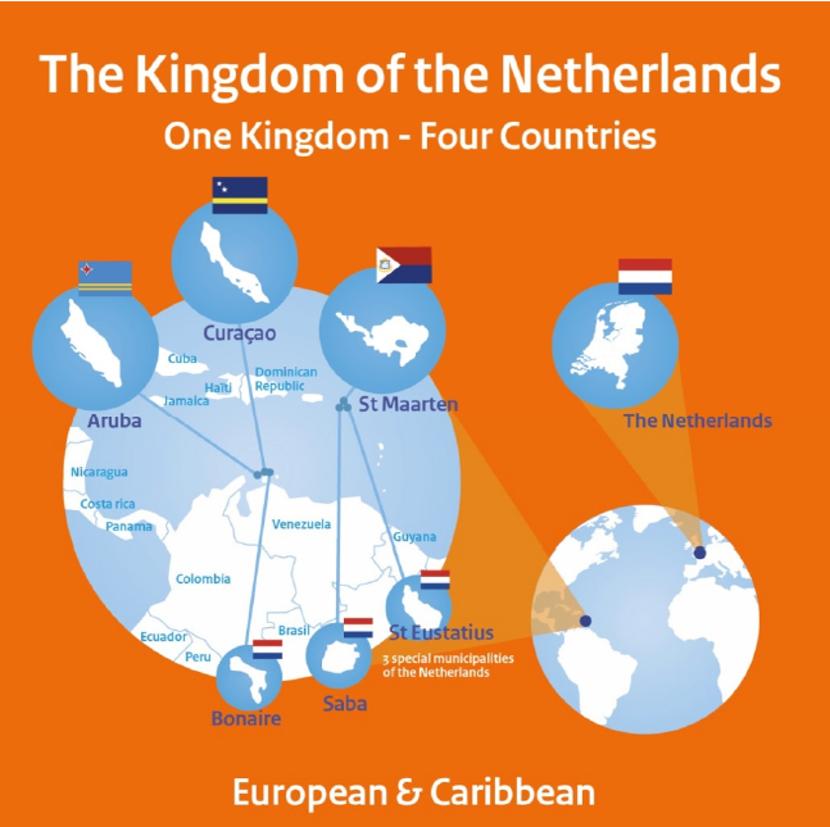 Kerajaan Belanda