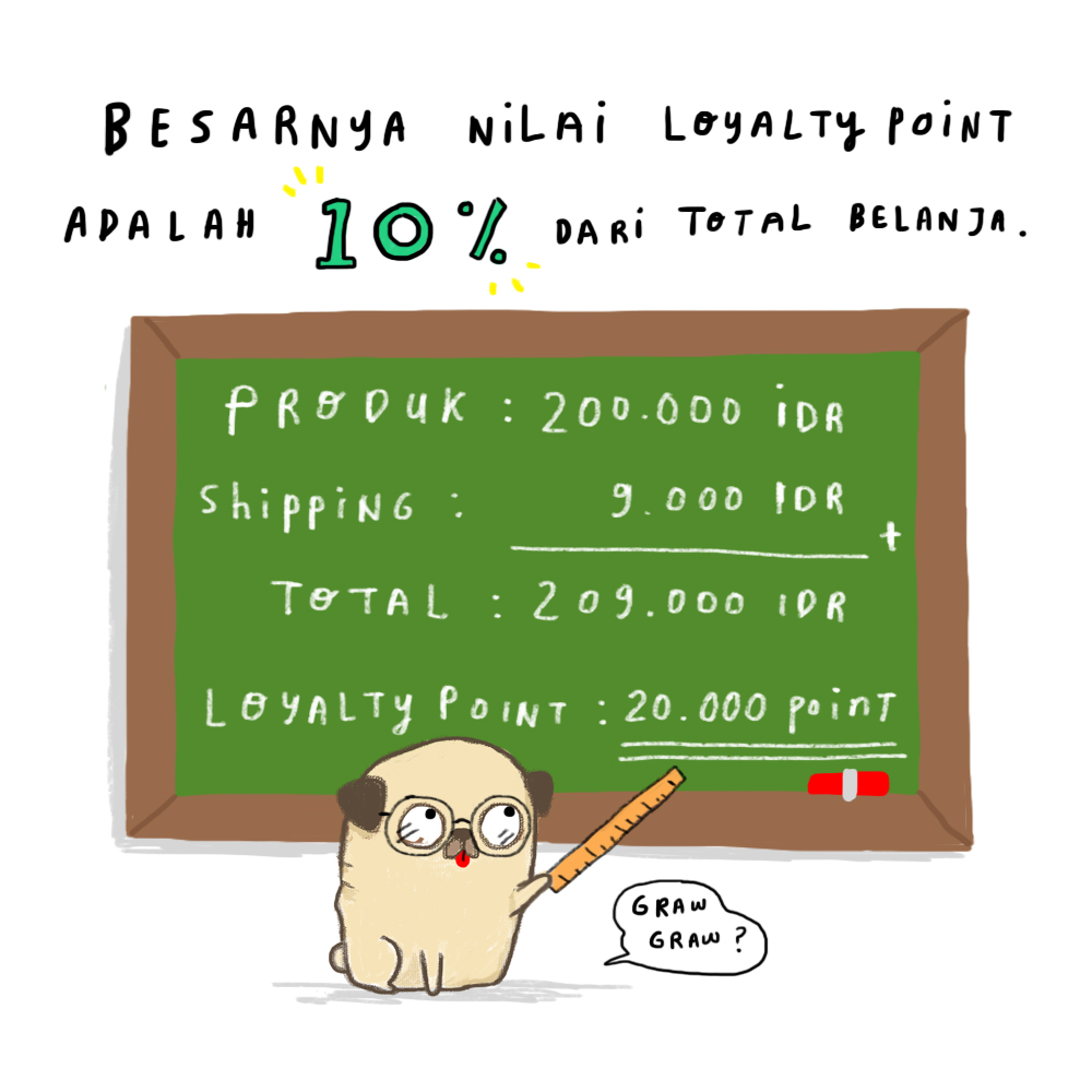 Loyalty Point 3