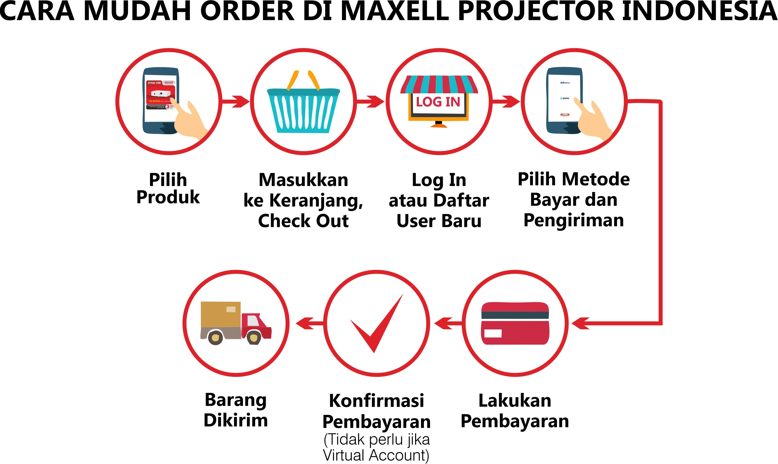 How to Order Maxell Projector