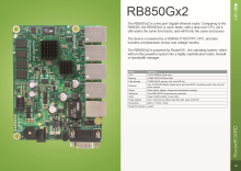 https://files.sirclocdn.xyz/store-7/products/_170420112402_routerboard-rb850gx2_tn.png