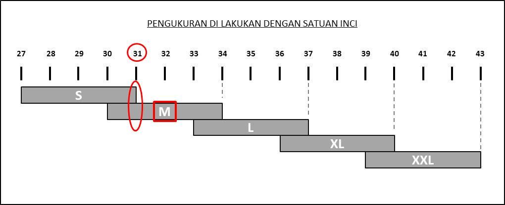 Sizing Chart Example